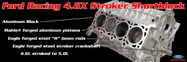 Ford Racing 4.6X Stroker Shortblock